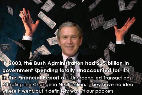 What Presidents Have Wasted Our Tax Money On